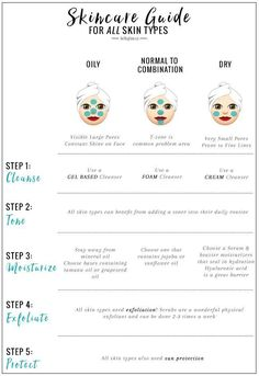 Skin Care Guide for All Skin Types | Find your skin type and the skin care routine you should be following daily based on whether you have oily skin, combination skin, or dry skin! | Skin care regimen, skin types