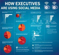 How executives are using social media