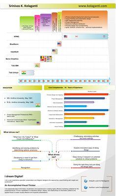 data visualization resume data pinterest data visualisation
