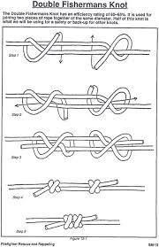 Great tutorial for a sliding knot ……………………………………… …. – Great tutorial for a sliding knot …………………………………… . – – Great tutorial for a sliding knot ……………………………………… …. – Great tutorial for a sliding knot …………………………………… . Jewelry Knots, Jewelry Crafts, Handmade Jewelry, Handmade Gifts, Knots For Bracelets, Bracelet Knots, Wish Bracelets, Diy Bracelet, Washer Bracelet