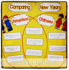 Comparing New Years using a Venn Diagram~American and Chinese.