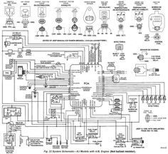 89 Jeep YJ Wiring Diagram Wire diagrams of dash cluster