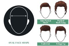Not all haircuts look good on all men. This is why you need to choose the best short hairstyles according to your face shape, hair type & personal style Oval Face Men, Oval Face Shapes, Oval Shape, Black Men Haircuts, Haircuts For Men, Men's Haircuts, Oval Face Hairstyles, Short Hairstyles, Oval Face Haircuts Men
