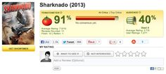 And scored a 91% on Rotten Tomatoes, surpassing dozens of other brilliant movies. | America is officially tasteless.