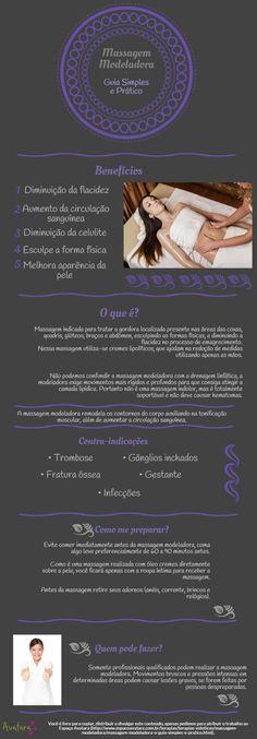 Infográfico: Massagem Modeladora - O guia simples e prático