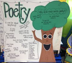Very cool Poet-tree anchor chart (credit to Mrs. Carroll @ First Grade Parade)