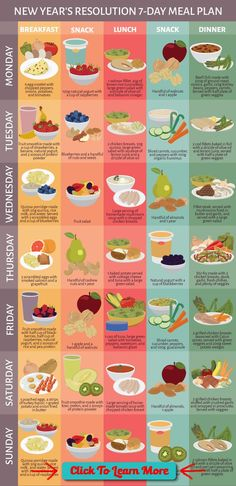 Healthy Seven Day Meal Plan #health #fitness #weightloss #healthyrecipes #weightlossrecipes