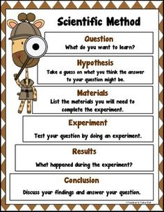 FREE Use this Scientific Method Poster and recording sheet for your next science experiment.