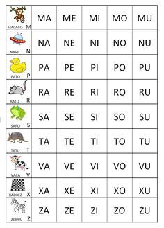 Quadro de Sílabas Simples | Sala de Aula – Profª Rérida Spanish Worksheets, Alphabet Worksheets, Learning Websites For Kids, Star Wars Classroom, French Education, Bilingual Education, Classroom Language, French Lessons, Kids Writing