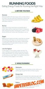 Fitness and Diet - http://impetusblog.com/weight-loss/fitness-and-diet/