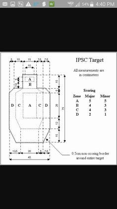 IPSC target dimentions to make your own.