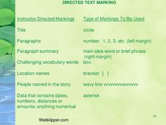 24  DIRECTED TEXT MARKING  Instructor Directed Markings Type of Markings To Be Used  Title circle  Paragraphs number: 1, 2, 3,...