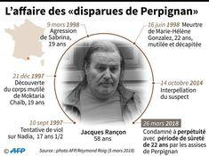 200 Idees De Faits Divers Memoires De Guerre Policier Francais Editeur Livre