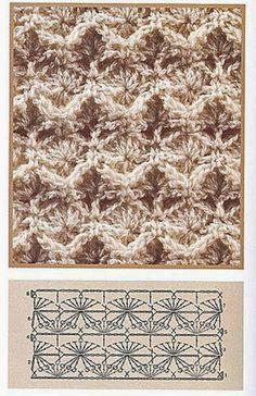 Crochet Ripple, Baby Afghan Crochet, Granny Square Crochet Pattern, Crochet Borders, Crochet Stitches Patterns, Crochet Diagram, Crochet Chart, Crochet Motif, Blanket Yarn