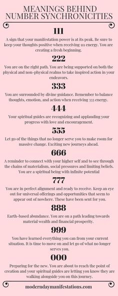 """this is the most accurate description for angel number meanings that i've found. it tells you what is happening now in the present moment when you see a set of angel numbers"" Spiritual Values, Spiritual Path, Spiritual Symbols, Spiritual Meditation, Spiritual Growth Quotes, Spiritual Power, Spiritual Wisdom, Meaning Of 555, Spiritual Meaning Of Numbers"