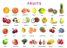 Names of fruit.