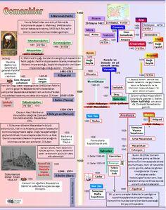 Okuma Atlası: Osmanlılar-2