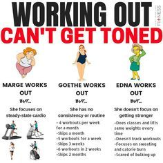 "Are you aware the Best Way to Tone Up Your Body. Reduce Calories to Lower Body Fat. Lets dissolve the misnomer of ""tone"" right now. The firming-up or toning is due to an increase in muscle tissue as. Tone It Up, Macros, Reduce Body Fat Percentage, Wallpaper Men, Steady State Cardio, Lower Body Fat, Full Body, Get Toned, Toning Workouts"
