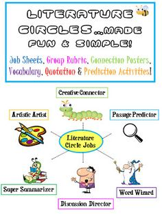 Literature Circles 101....See how lit circles are done in my second grade classroom!