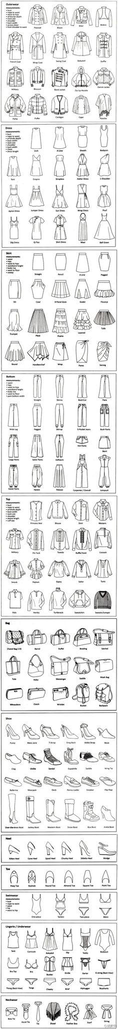 服装款式英...来自uchiha歆蓝的图片分享-堆糖
