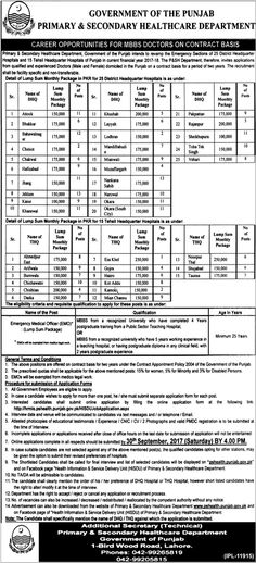 Gomal University Jobs  In Di Khan For Professors And Office