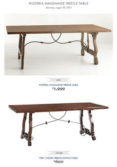 COPY CAT CHIC FIND: Wisteria Handmade Trestle Table VS Pier 1 Indira Trestle Dining Table