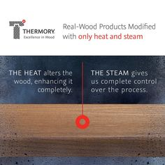 Find out what makes our thermally-modified products unrivaled in the decking, cladding and flooring world. Decking, Real Wood, Cladding, Flooring, Products, Hardwood Floor, Paving Stones, Floor, Floors