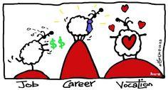 """Job, Career, Vocation"" by Ann Gadd Ewe Sheep, Job Career, Ann, Doodles, African, My Favorite Things, My Love, Artist, Fictional Characters"