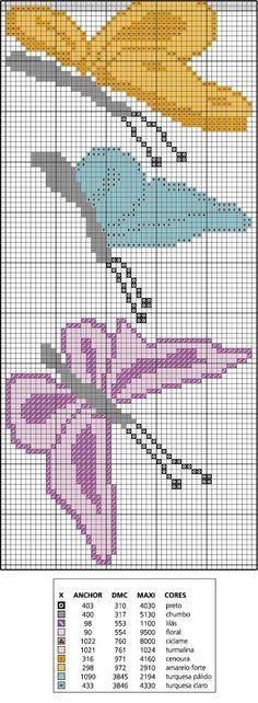 Schema punto croce Farfalla Azzura Gialla Rosa