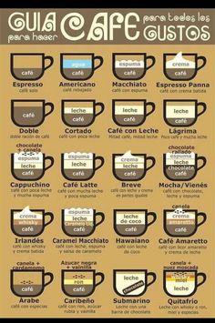 Guia preparación de café