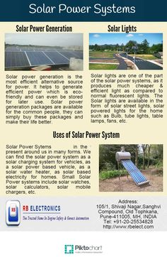 Solar Power Systems have made the life better and easier with its application in various fields of day to day life.