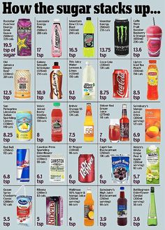 What a can of Coca-Cola REALLY does to your body in just an hour #dailymail