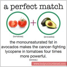 Perfect match...avocados and tomatoes