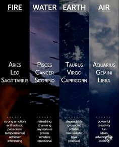 Discover our predictions, all the information on your astrological and Horoscope signs with articles of well-being to help you on a daily basis Zodiac Sign Traits, Zodiac Signs Astrology, Zodiac Star Signs, Zodiac Horoscope, My Zodiac Sign, Zodiac Quotes, Zodiac Signs Elements, About Zodiac Signs, Earth Signs Zodiac