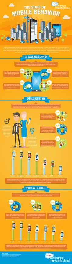 #INFOGRAPHIC: The state of #mobile #behaviour | Mobile Industry | Mobile Entertainment