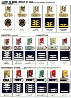 German Air Force (Luftwaffe)  World War II Rank Insignia for Officers and NCOs