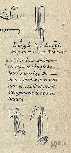 """The shape of a quill nib for 17th and 18th century roundhand styles of writing. Detail from plate 20 of """"L'Art d'Ecrire par Alais"""" by J.-B. Alais de Beaulieu, 1680.  See full page scans at http://gallica.bnf.fr/ark:/12148/bpt6k1342167"""
