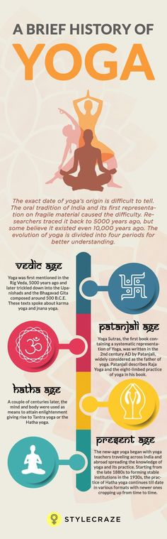 Doesn't yoga seem like the latest buzzword? There is much hype surrounding it with research, lectures. A brief history of yoga is here Yoga Mantras, Yoga Quotes, Quotes Quotes, Kundalini Yoga, Ashtanga Yoga, Yoga Meditation, Iyengar Yoga, Vinyasa Yoga, Yoga Fitness
