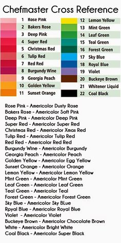 Over the past few months, I have mixed MANY colors using Americolor food gels. I want to share my mixing knowledge with ALL bakers, not jus...