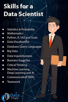 """The world is looking for young and talented data scientists. Are you ready for the """"Sexiest Job of the Century"""". Learn Computer Coding, Basic Computer Programming, Computer Basics, Technology Careers, Computer Technology, Computer Science, Big Data, Learn Artificial Intelligence, Machine Learning Deep Learning"""