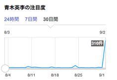 【デング熱】「王様のブランチ」ロケで感染 レポーターの青木英李と紗綾  (via http://realtime.search.yahoo.co.jp/search/%E9%9D%92%E6%9C%A8%E8%8B%B1%E6%9D%8E/?fr=rts_algo )