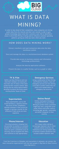 Check out our latest infographic: 'What is Data Mining?' Please share and let us know what you think!