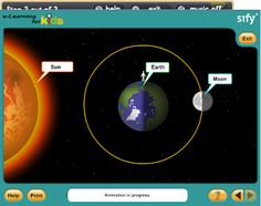 Interactive Education: Moon Phases good site for science Third Grade Science, Elementary Science, Middle School Science, Science Classroom, Teaching Science, Science Education, Science Resources, Science Lessons, Science Activities