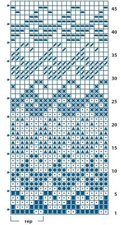 Newest Photos knitting charts album Tips Estonian knitting charts – Monika Romanoff – Picasa Web Albums Fair Isle Knitting Patterns, Knitting Charts, Loom Knitting, Knitting Designs, Knitting Stitches, Free Knitting, Knitting Tutorials, Knitting Machine, Vintage Knitting