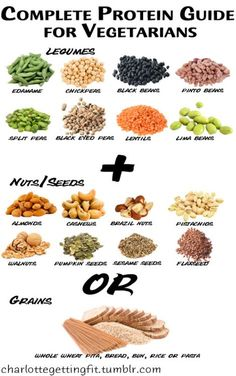 Vegetarian Complete Protein Combination Chart | Hurray vegetarians rejoice!