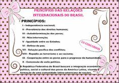 Lu Concursos: PRINCÍPIOS DAS RELAÇÕES INTERNACIONAIS DO BRASIL