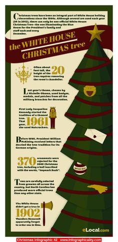 Christmas Infographic 42 - http://infographicality.com/christmas-infographic-42/