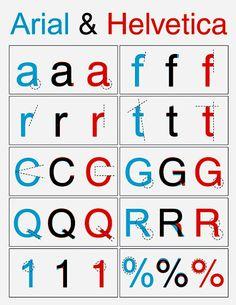 Arial & Helvetica #typography