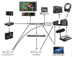 Multi-Camera Live Streaming Setup — Sling Studio Live Switcher