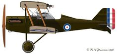 The Aircraft of the Royal Aircraft Factory